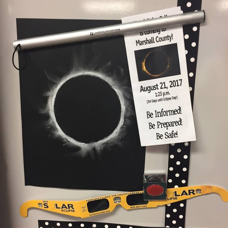 Visual explanation of what happens during an eclipse